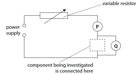 What is the purpose of a variable resistor in a circuit